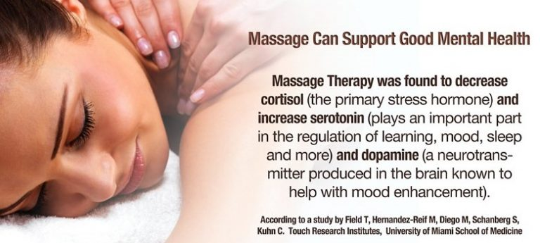 Complete Guide to Massage Techniques